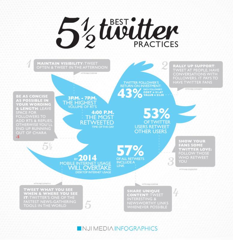 twitter infograph