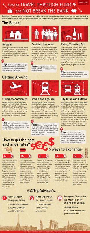 europe travel infographic