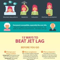 [Infographic] 15 Ways to Beat Jet Lag